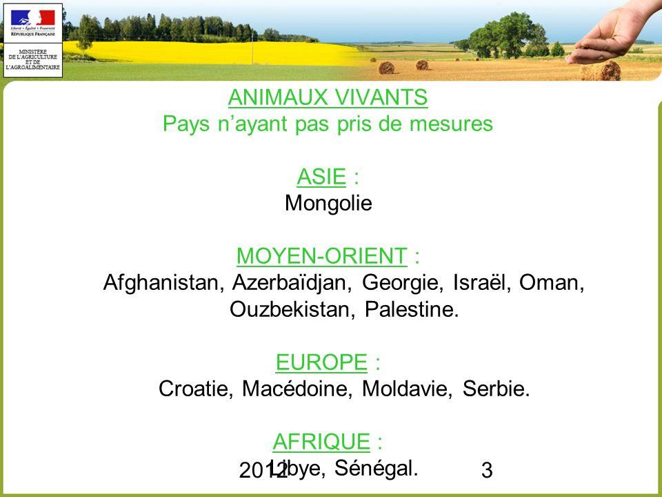 ANIMAUX VIVANTS Pays n'ayant pas pris de mesures ASIE : Mongolie MOYEN-ORIENT : Afghanistan, Azerbaïdjan, Georgie, Israël, Oman, Ouzbekistan, Palestine. EUROPE : Croatie, Macédoine, Moldavie, Serbie. AFRIQUE : Libye, Sénégal.