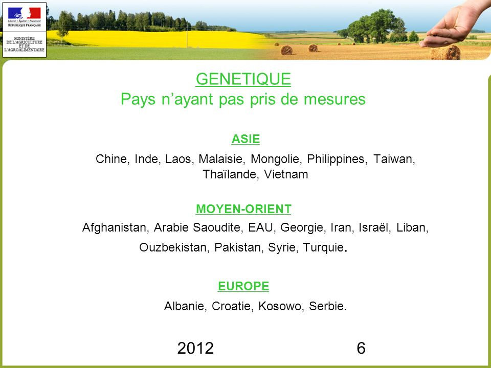 GENETIQUE Pays n'ayant pas pris de mesures ASIE