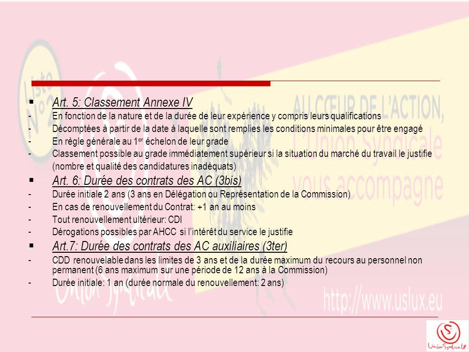 Art. 5: Classement Annexe IV