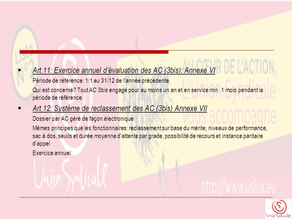 Art.11: Exercice annuel d'évaluation des AC (3bis): Annexe VI