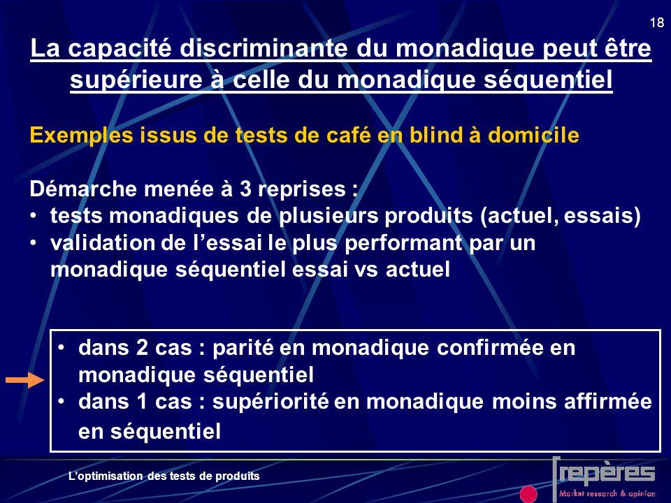 La capacité discriminante du monadique peut être supérieure à celle du monadique séquentiel