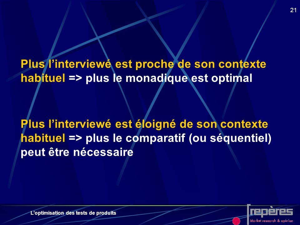 Plus l'interviewé est proche de son contexte habituel => plus le monadique est optimal