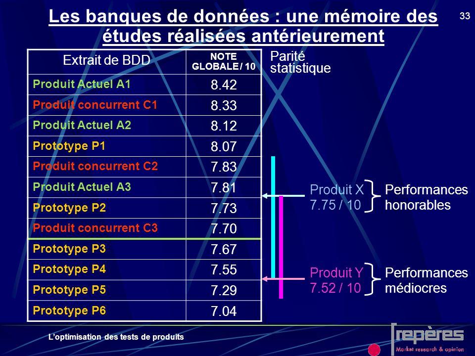 Les banques de données : une mémoire des études réalisées antérieurement