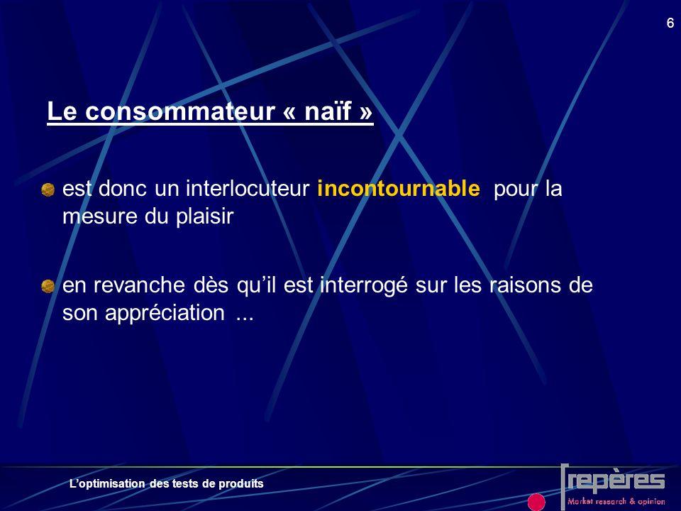 Le consommateur « naïf »