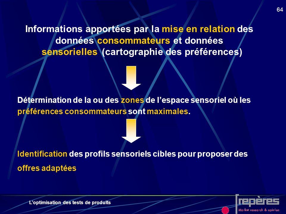 Informations apportées par la mise en relation des données consommateurs et données sensorielles (cartographie des préférences)