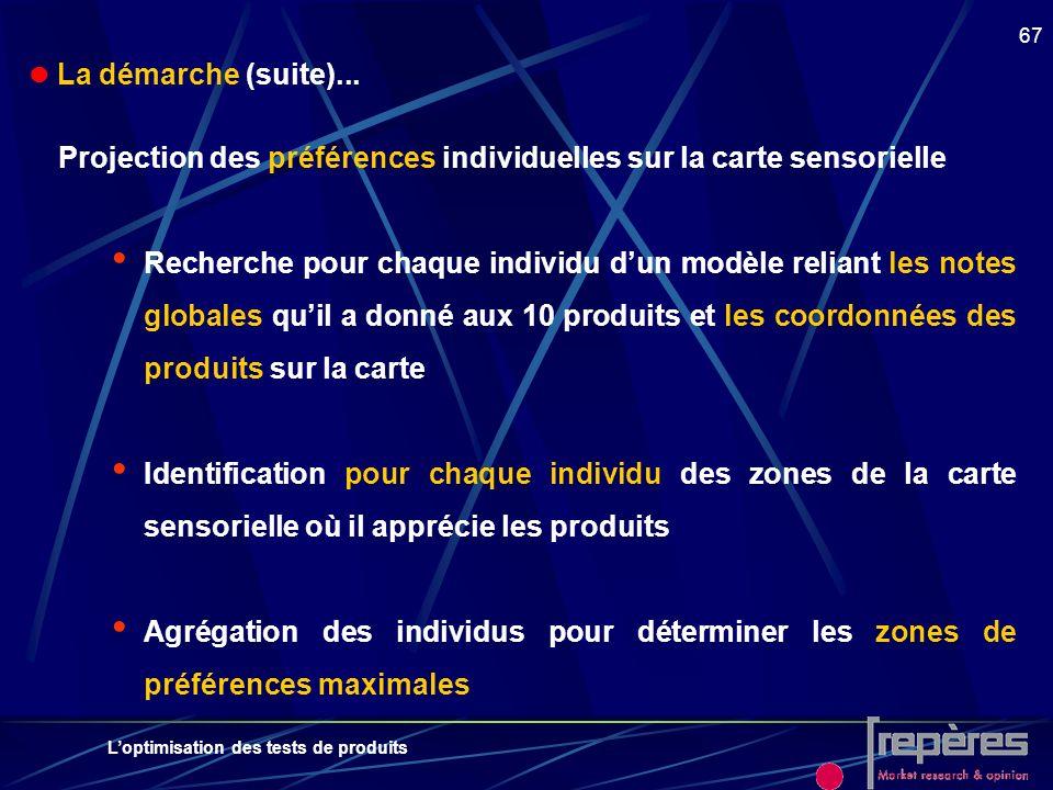 Projection des préférences individuelles sur la carte sensorielle