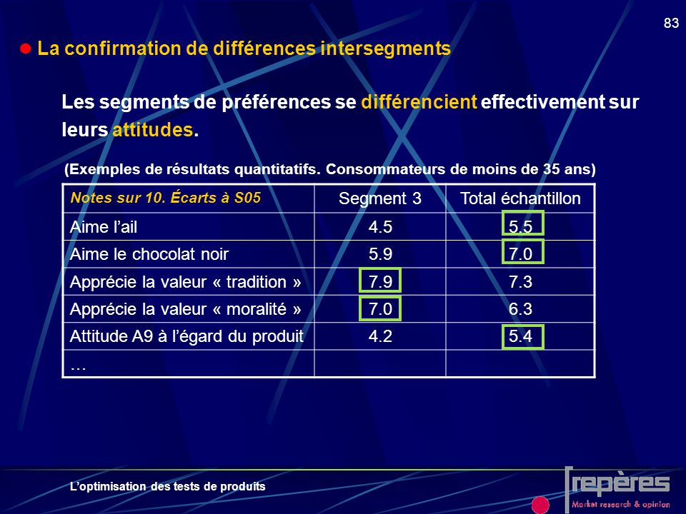  La confirmation de différences intersegments