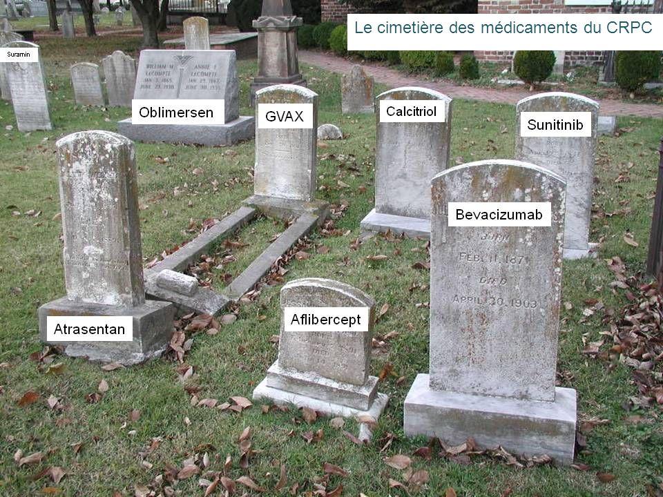 Le cimetière des médicaments du CRPC