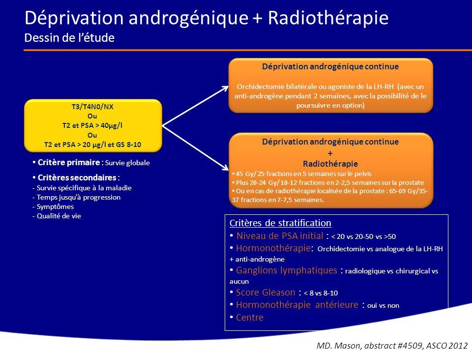Déprivation androgénique + Radiothérapie Dessin de l'étude