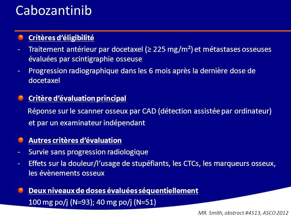 CabozantinibCritères d'éligibilité. Traitement antérieur par docetaxel (≥ 225 mg/m²) et métastases osseuses évaluées par scintigraphie osseuse.