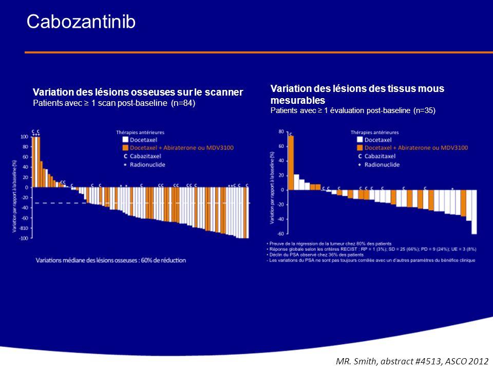 Cabozantinib Variation des lésions des tissus mous mesurables