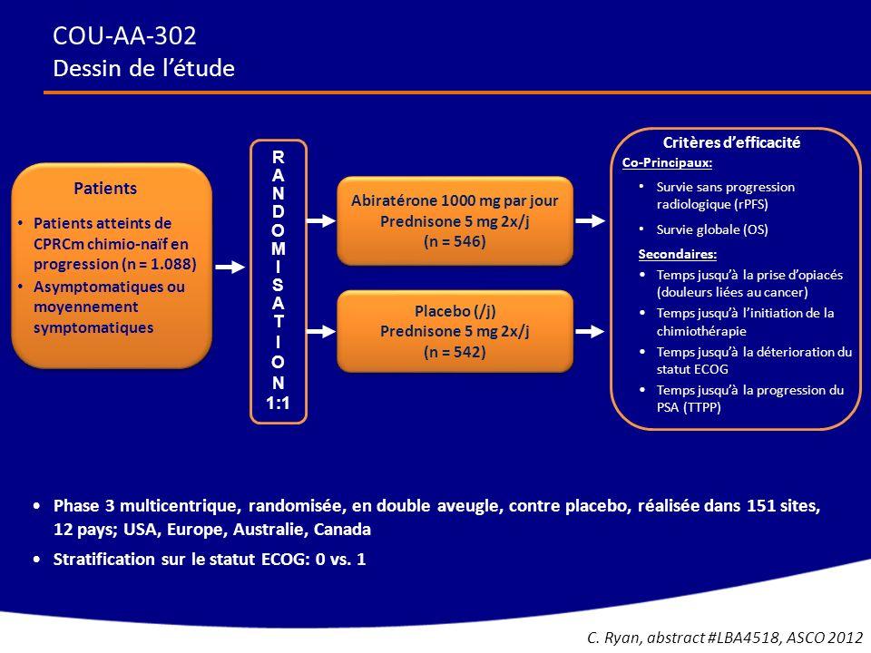 COU-AA-302 Dessin de l'étude