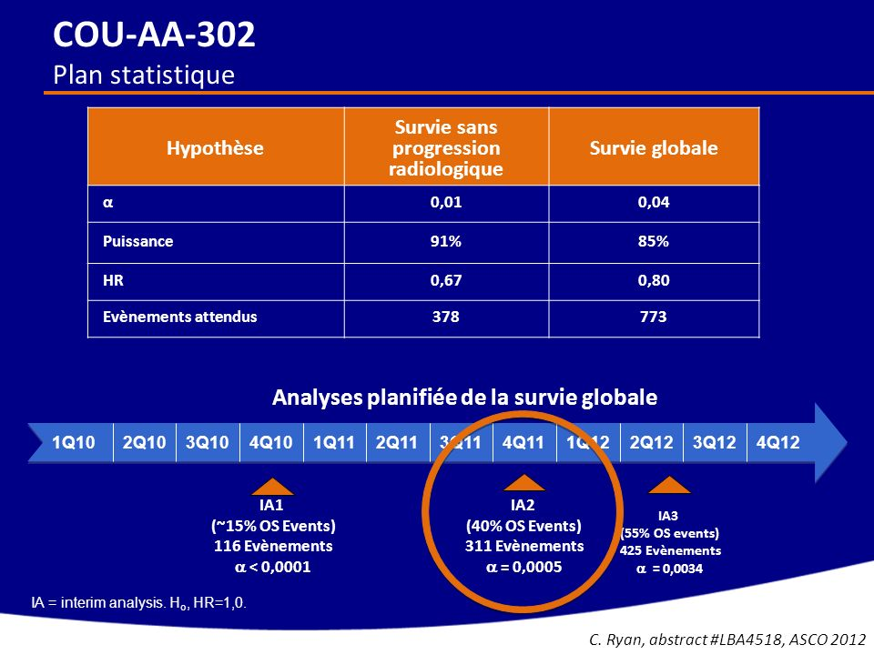 COU-AA-302 Plan statistique