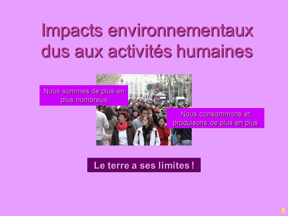 Impacts environnementaux dus aux activités humaines
