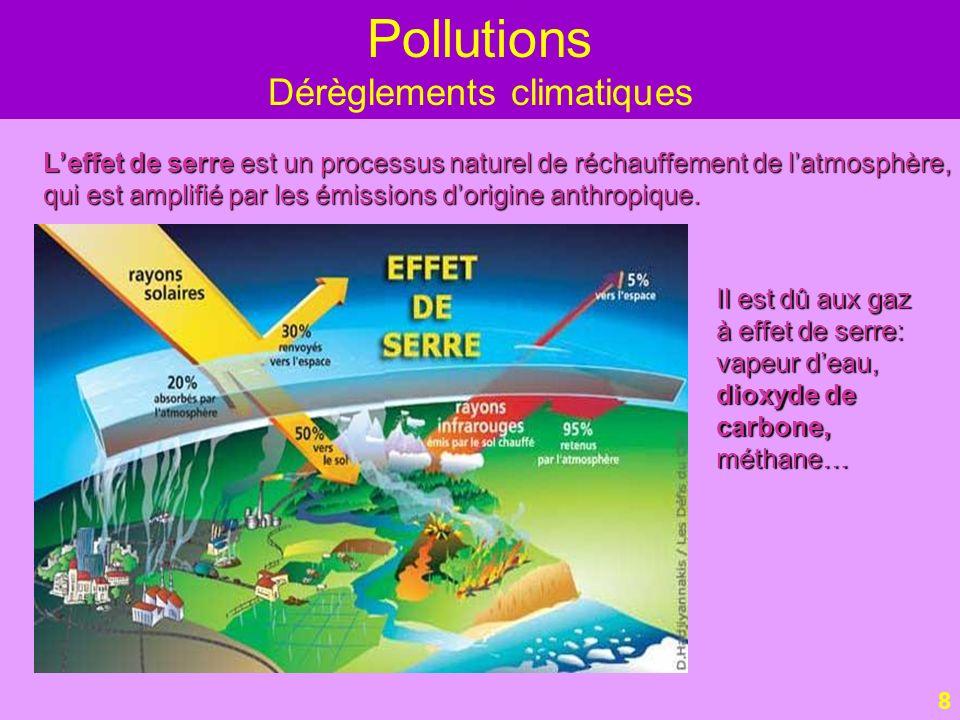 Dérèglements climatiques