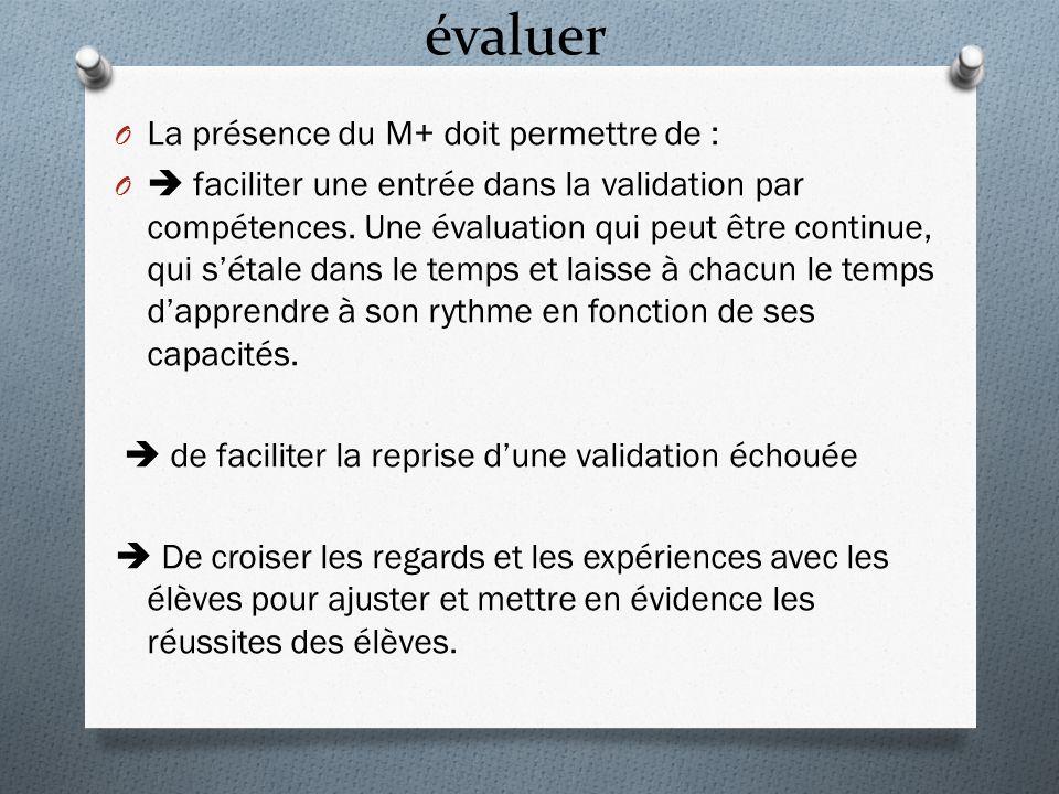 évaluer La présence du M+ doit permettre de :
