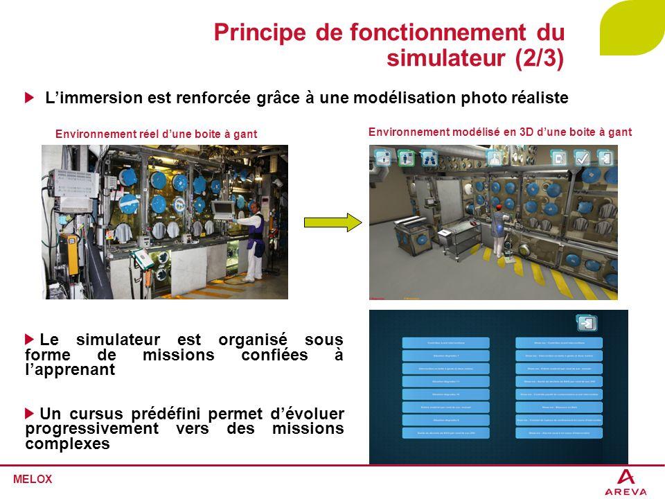 Outil de simulation de travail en boite gant sibag ppt - Principe de fonctionnement d une chambre froide ...