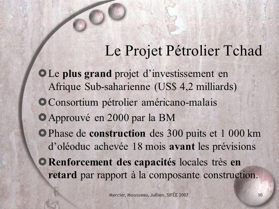 Le Projet Pétrolier Tchad
