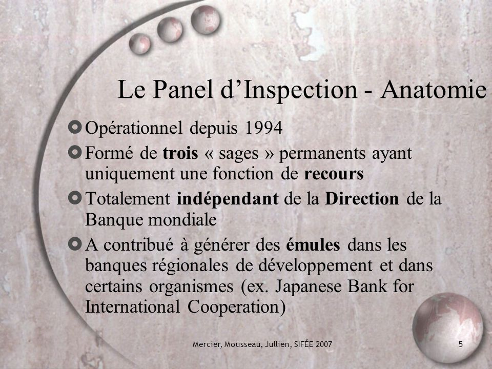 Le Panel d'Inspection - Anatomie