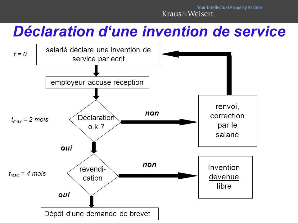 Déclaration d'une invention de service