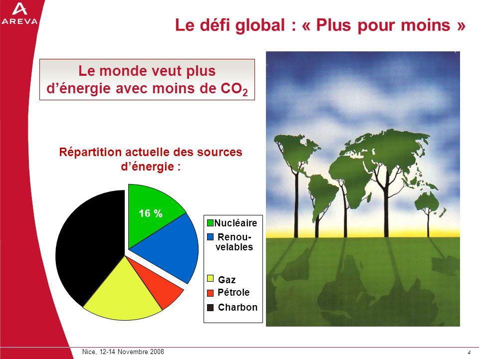 Le défi global : « Plus pour moins »