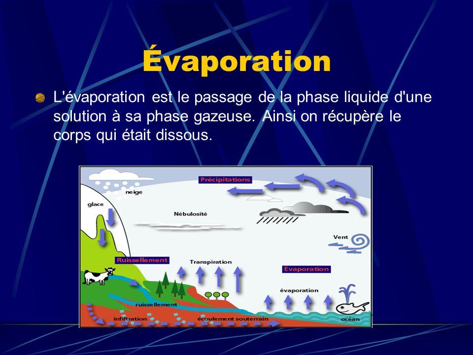 Évaporation L évaporation est le passage de la phase liquide d une solution à sa phase gazeuse.