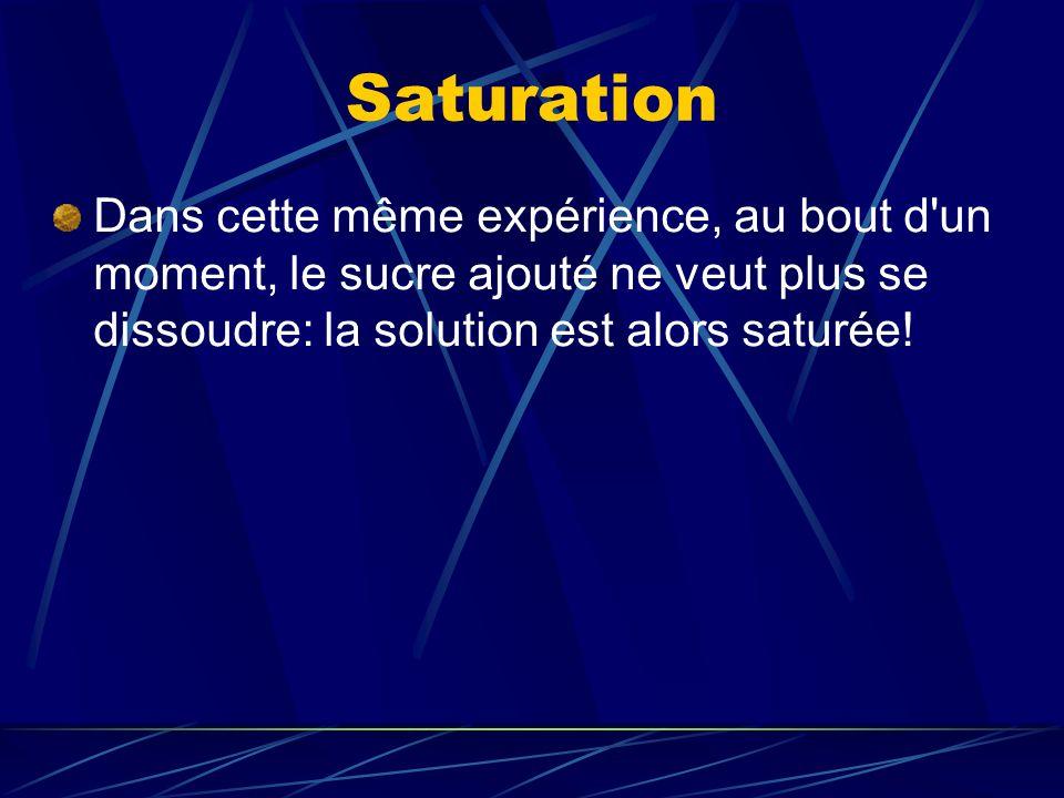 Saturation Dans cette même expérience, au bout d un moment, le sucre ajouté ne veut plus se dissoudre: la solution est alors saturée!