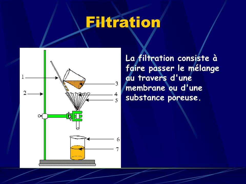 Filtration La filtration consiste à faire passer le mélange au travers d une membrane ou d une substance poreuse.