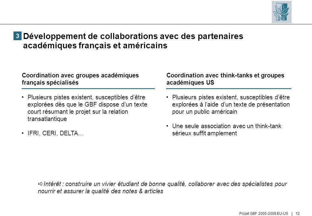3Développement de collaborations avec des partenaires académiques français et américains. Coordination avec groupes académiques français spécialisés.
