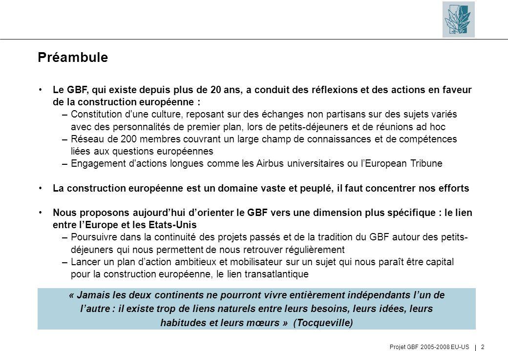 PréambuleLe GBF, qui existe depuis plus de 20 ans, a conduit des réflexions et des actions en faveur de la construction européenne :