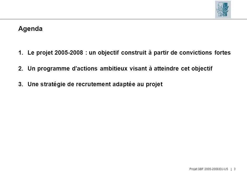Agenda Le projet 2005-2008 : un objectif construit à partir de convictions fortes. Un programme d actions ambitieux visant à atteindre cet objectif.