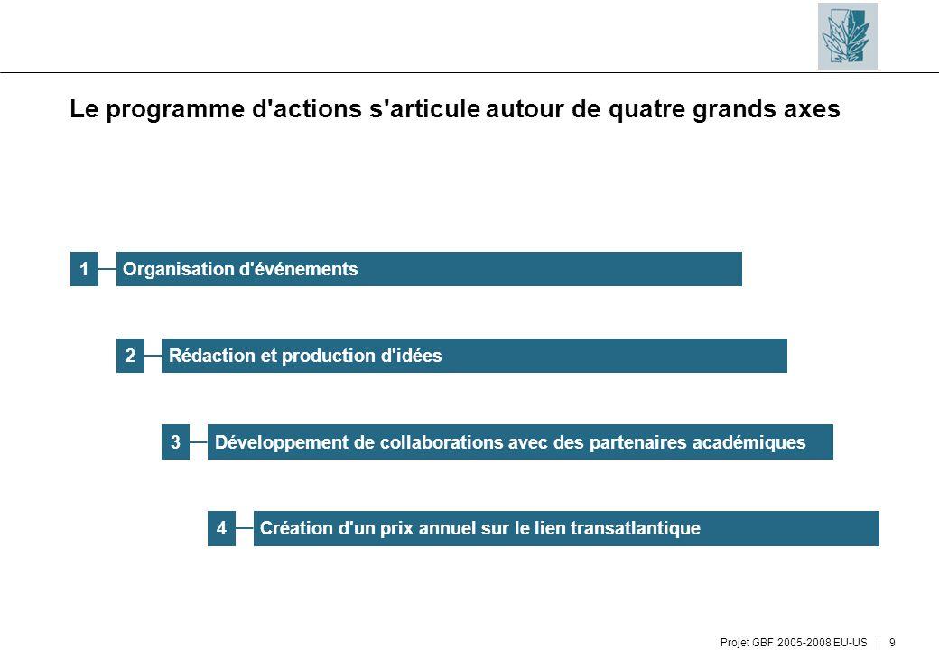 Le programme d actions s articule autour de quatre grands axes