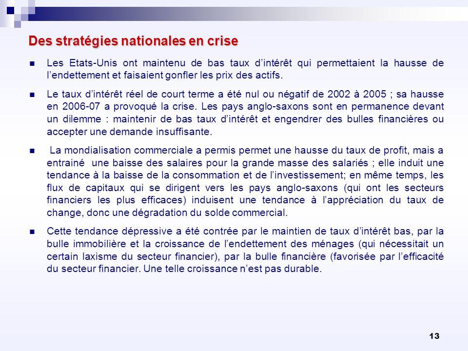 Des stratégies nationales en crise