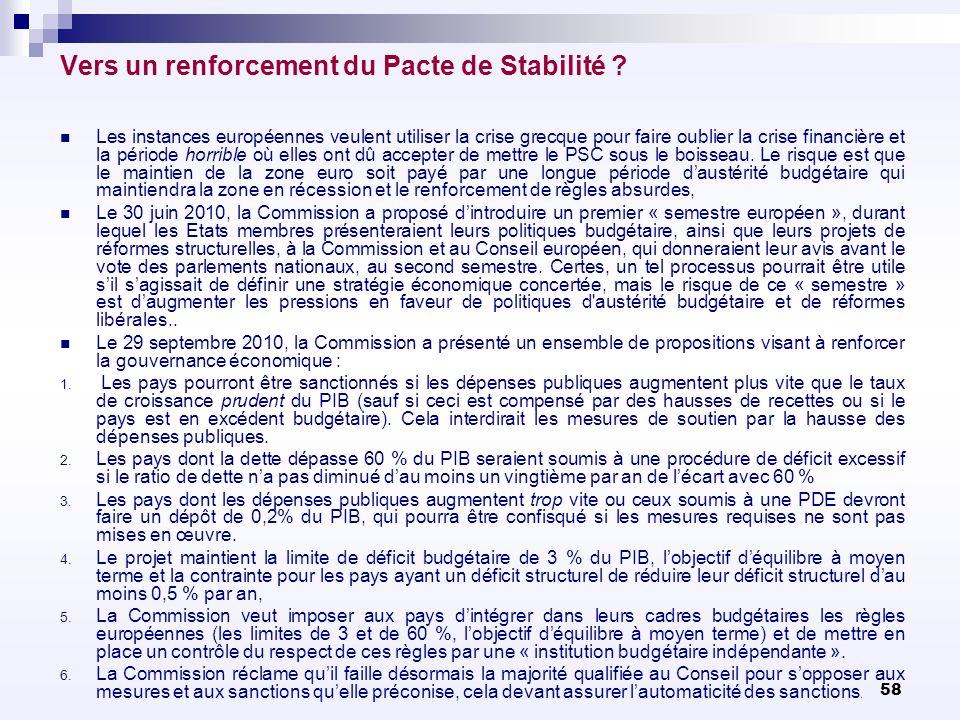 Vers un renforcement du Pacte de Stabilité