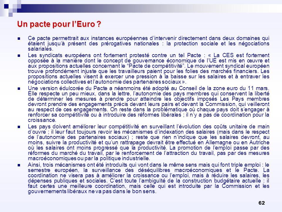 Un pacte pour l'Euro