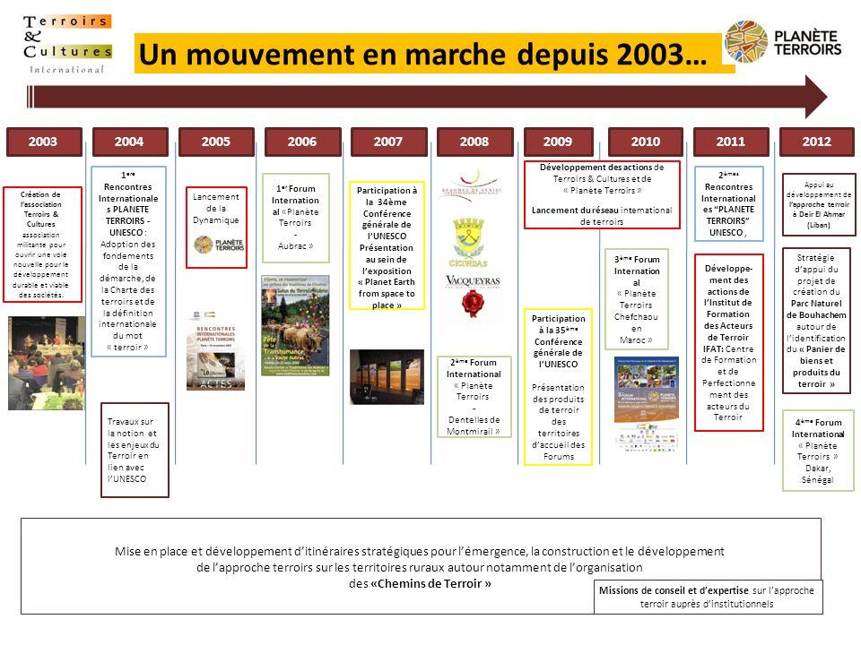 Un mouvement en marche depuis 2003…