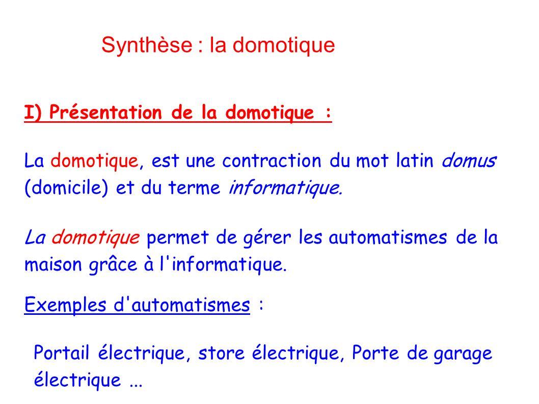 Synth se la domotique ppt video online t l charger - La maison de la domotique ...