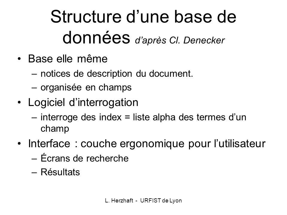 Structure d'une base de données d'après Cl. Denecker
