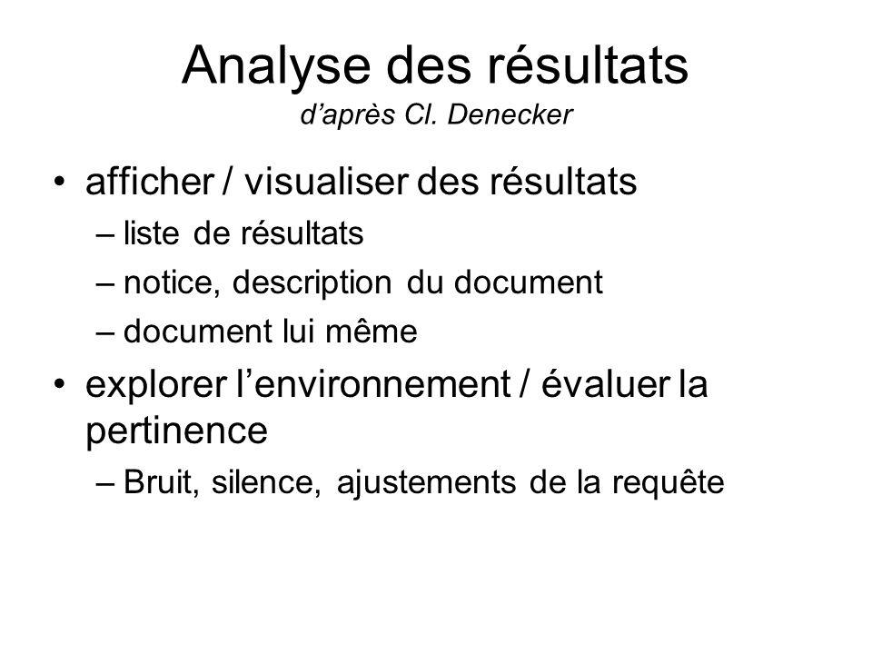 Analyse des résultats d'après Cl. Denecker