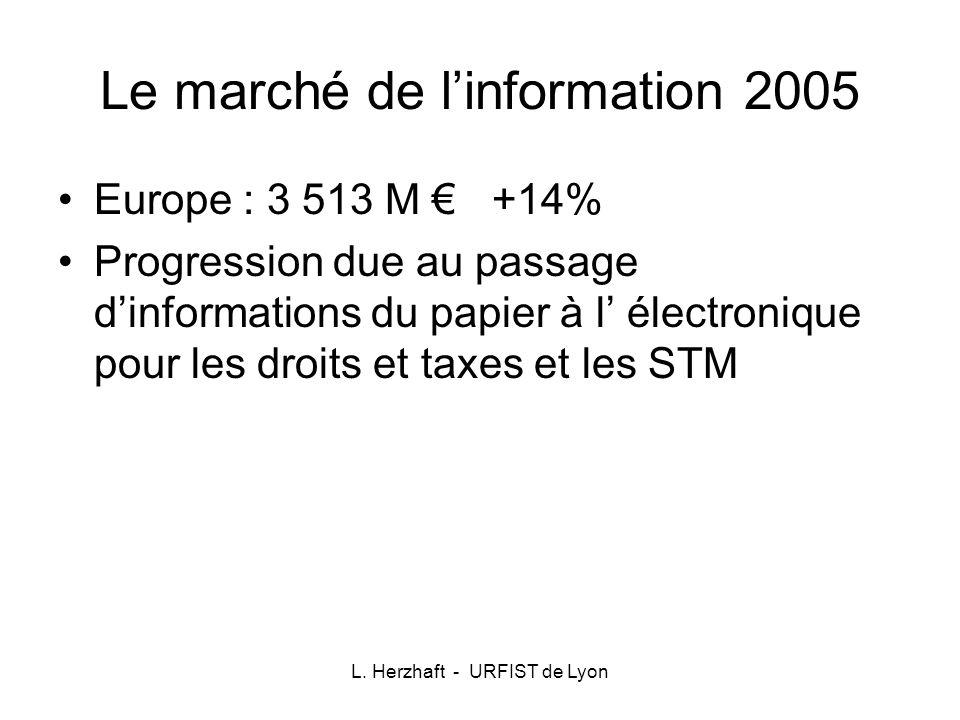 Le marché de l'information 2005