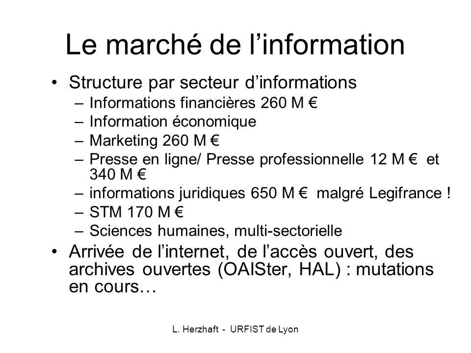 Le marché de l'information