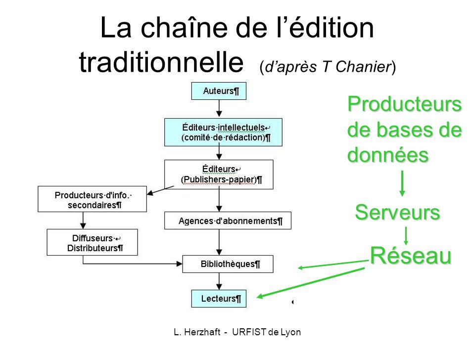 La chaîne de l'édition traditionnelle (d'après T Chanier)
