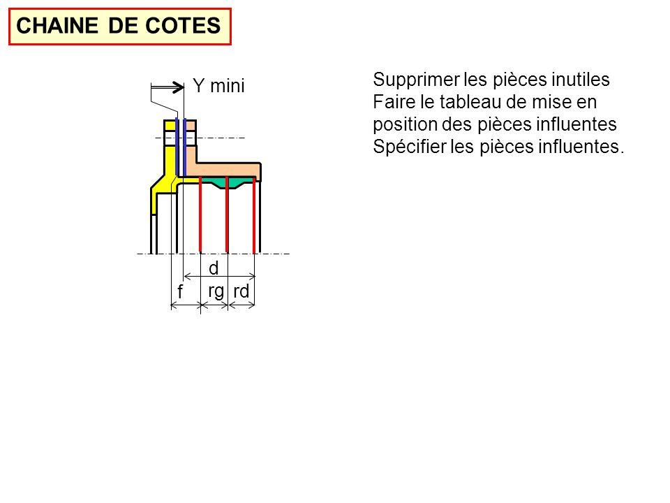 CHAINE DE COTES Supprimer les pièces inutiles Y mini