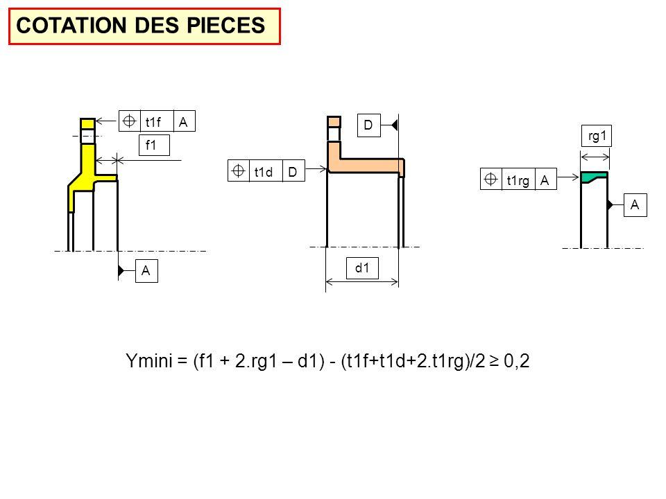 COTATION DES PIECES t1f. A. D. rg1. f1. t1d.