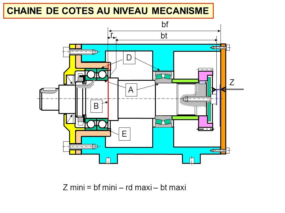 CHAINE DE COTES AU NIVEAU MECANISME