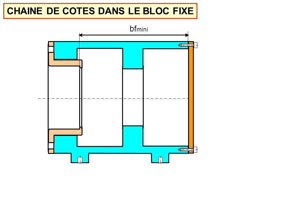 CHAINE DE COTES DANS LE BLOC FIXE