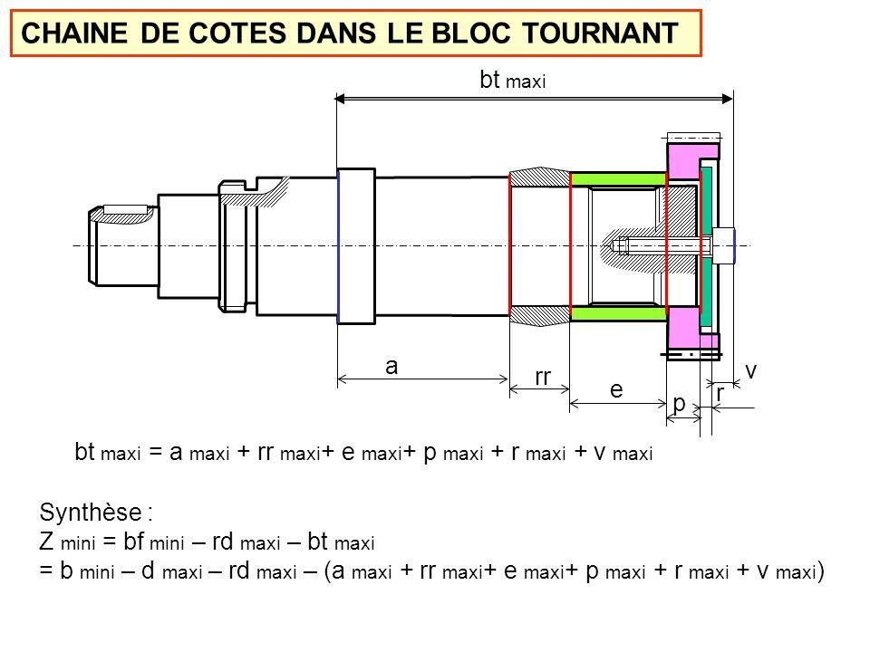 CHAINE DE COTES DANS LE BLOC TOURNANT