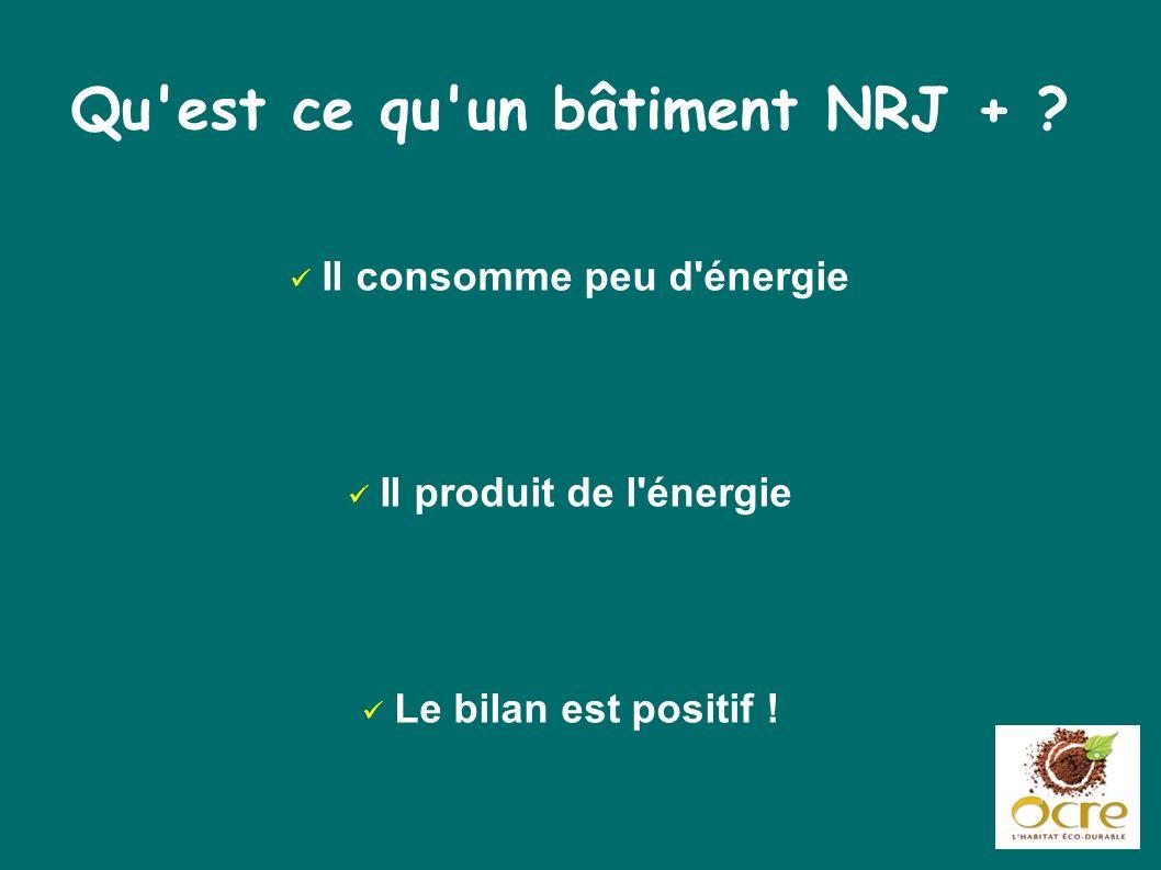 Qu est ce qu un bâtiment NRJ + Il consomme peu d énergie