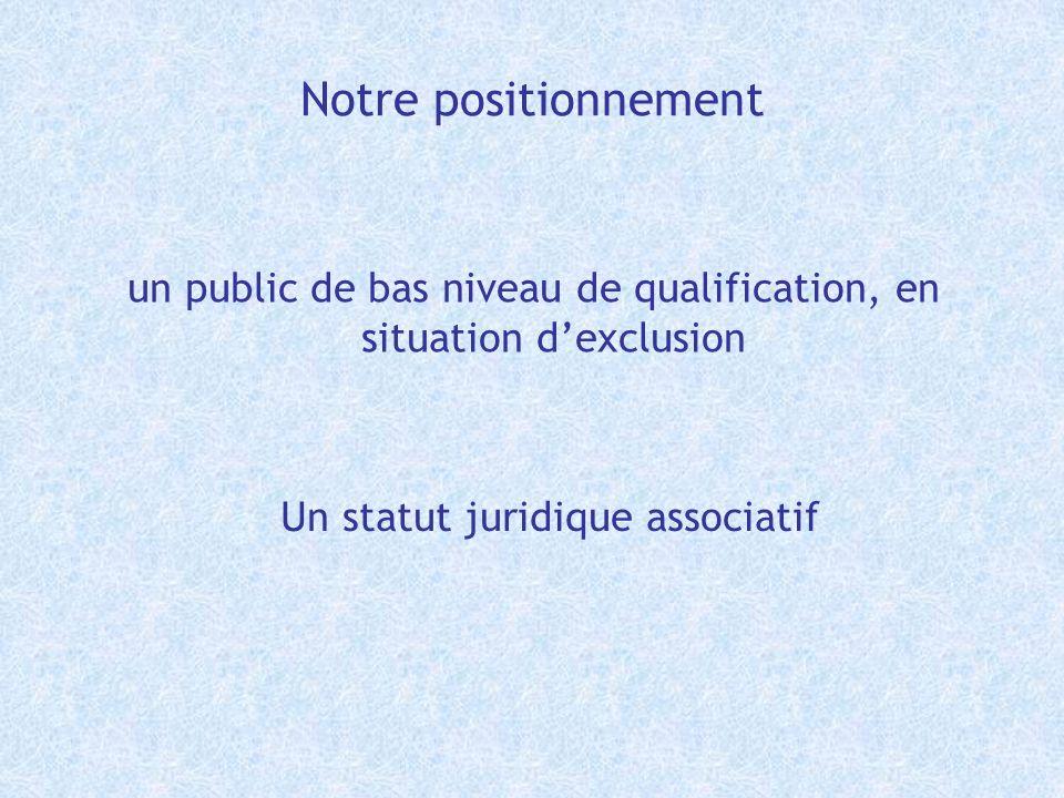 Notre positionnement un public de bas niveau de qualification, en situation d'exclusion.