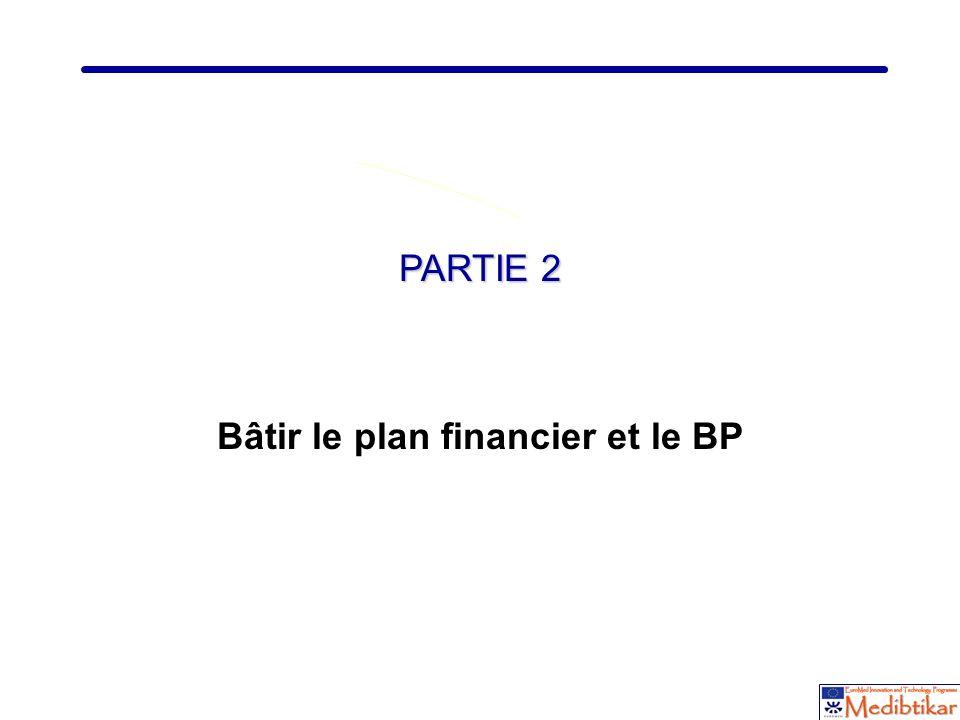 Bâtir le plan financier et le BP